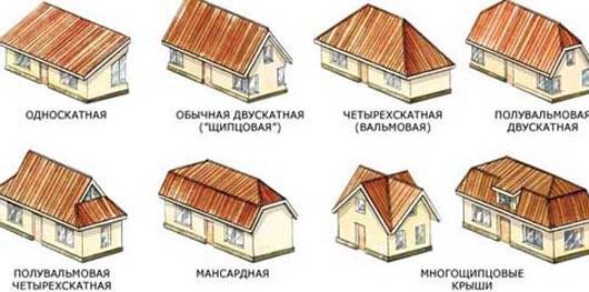 монтаж крыши деревянного дома